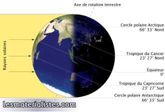 No l une f te li e au solstice d hiver for Solstice plus plan one