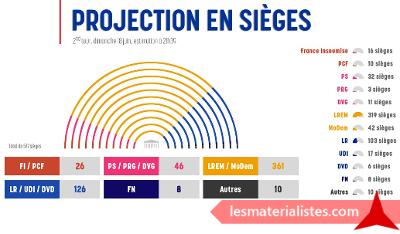 Répartition Assemblée nationale 2017